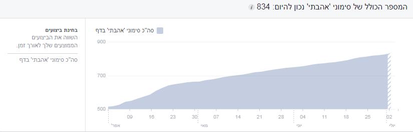 https://content.viplus.com/guymeir/Content/%D7%9C%D7%99%D7%99%D7%A7%D7%99%D7%9D(2).PNG